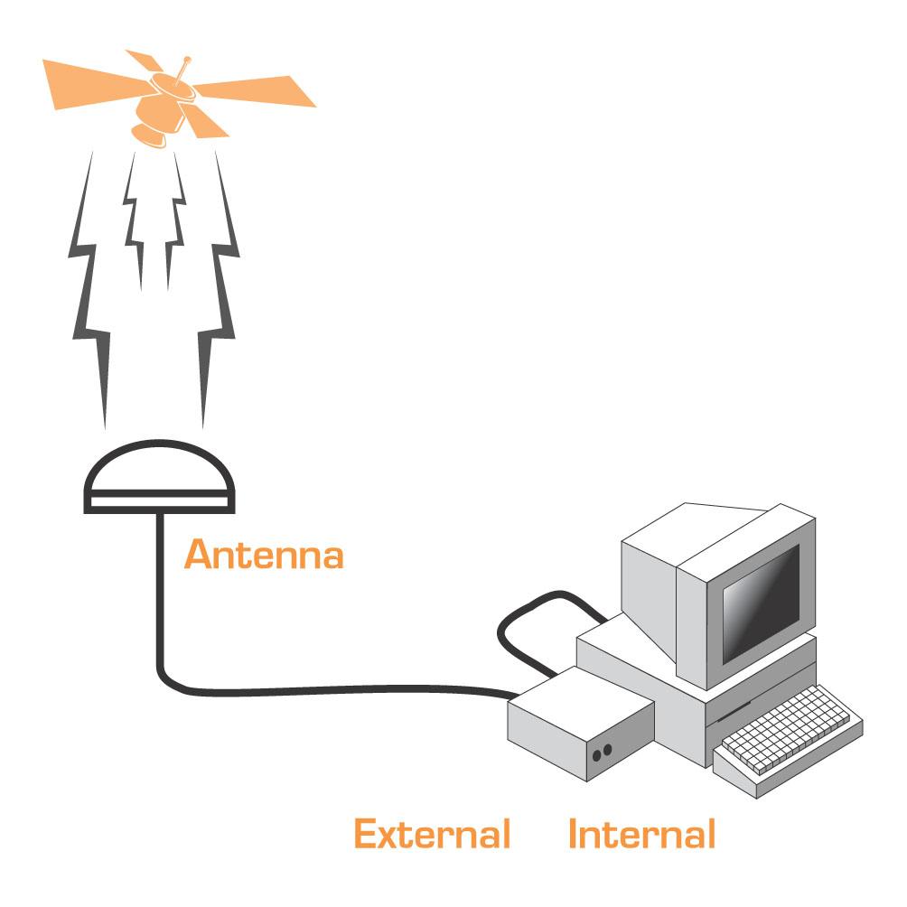 Antena oportunista