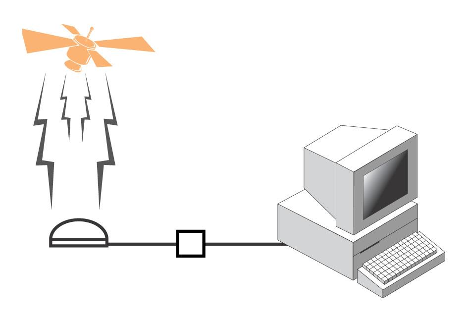 Zegar GPS na samodzielny komputer