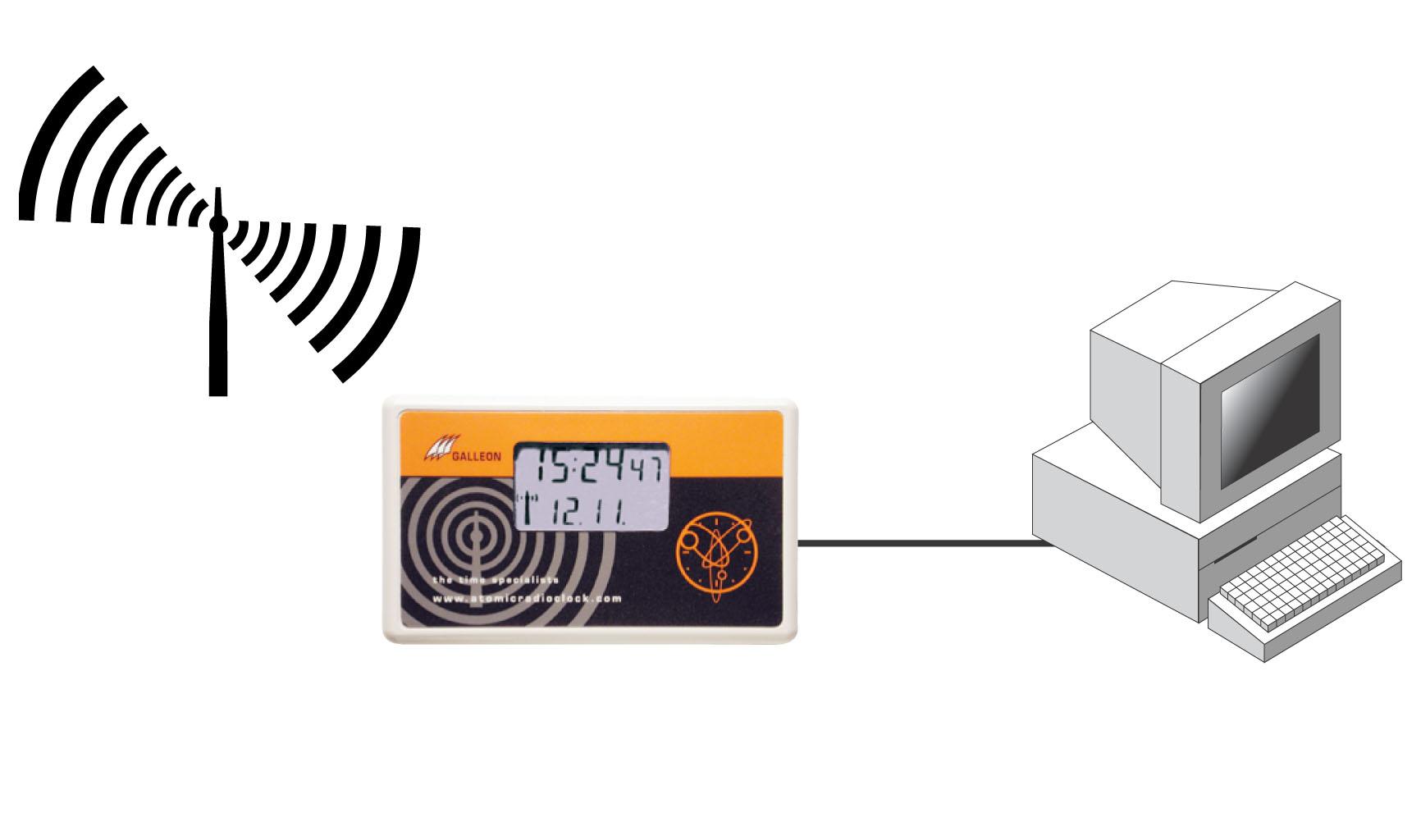 Atomic Clock Radio